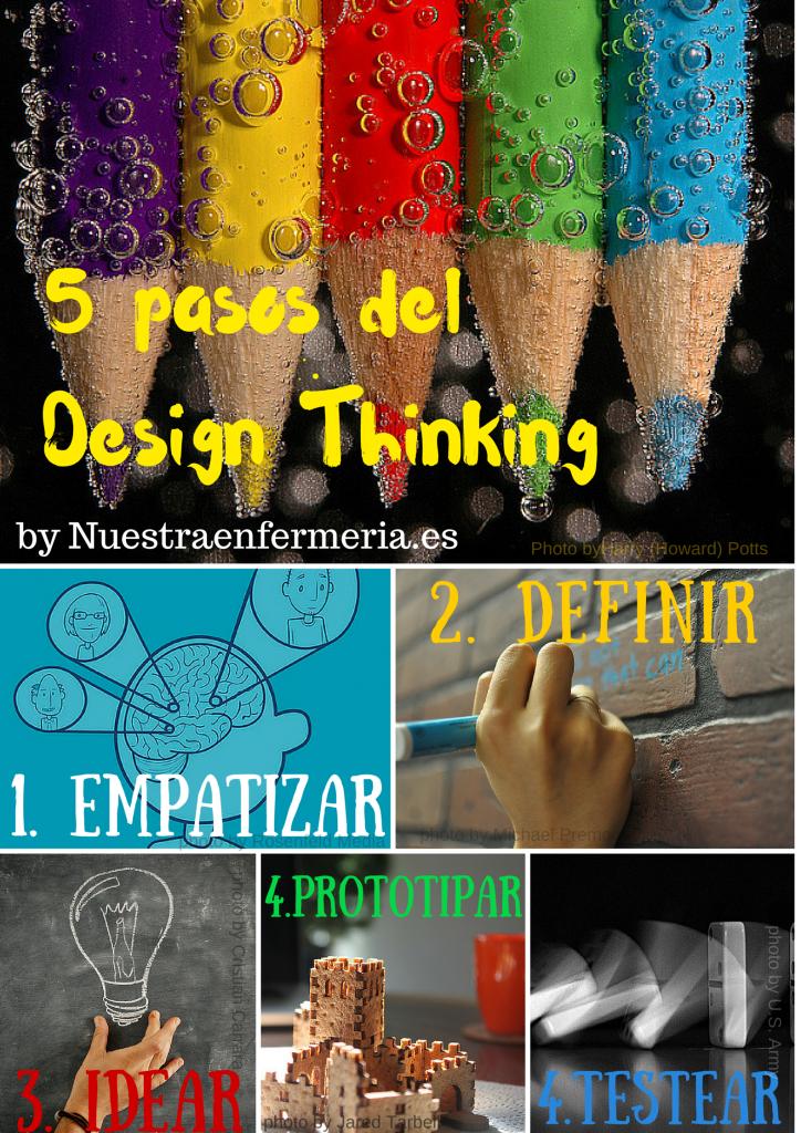 5 pasos del Design Thinking