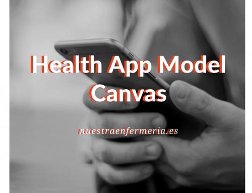 Health App Model Canvas